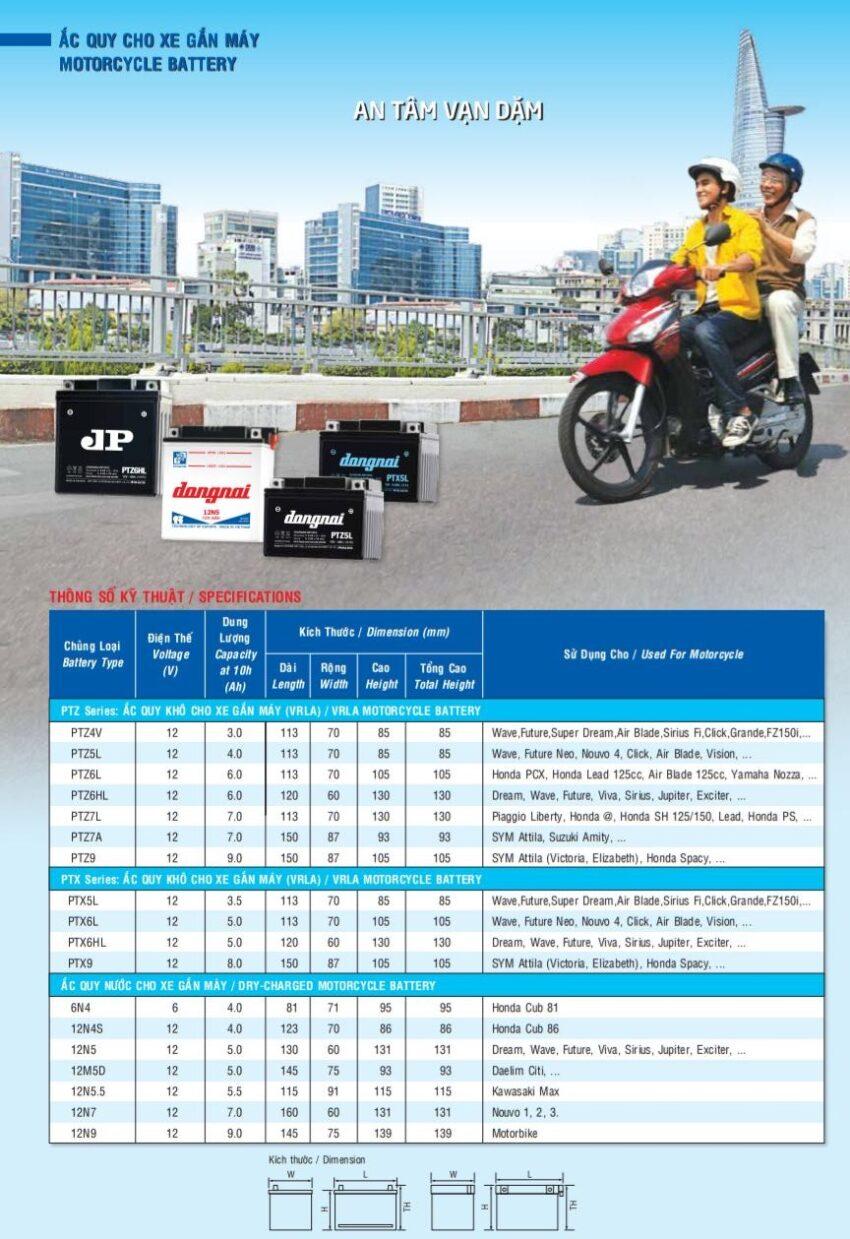 Hướng dẫn các loại bình ắc quy cho từng xe máy